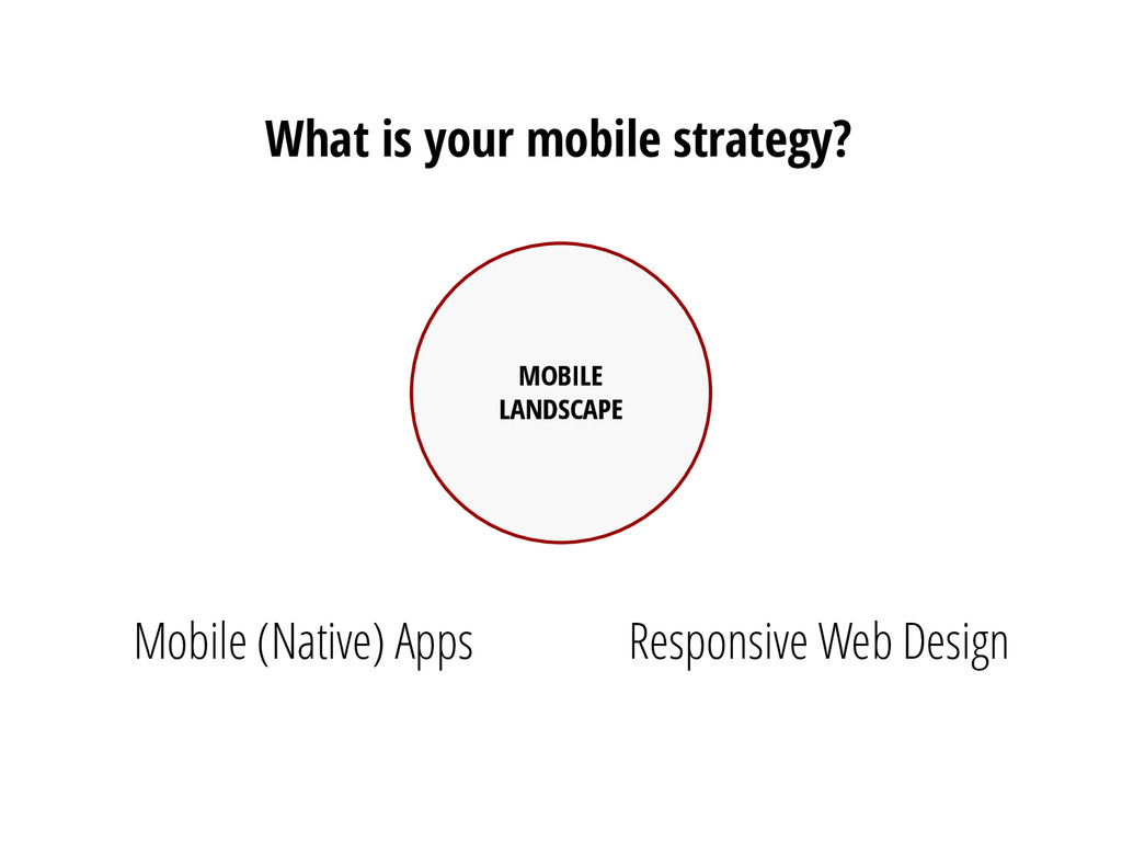 What is your mobile strategy? MOBILE LANDSCAPE ...