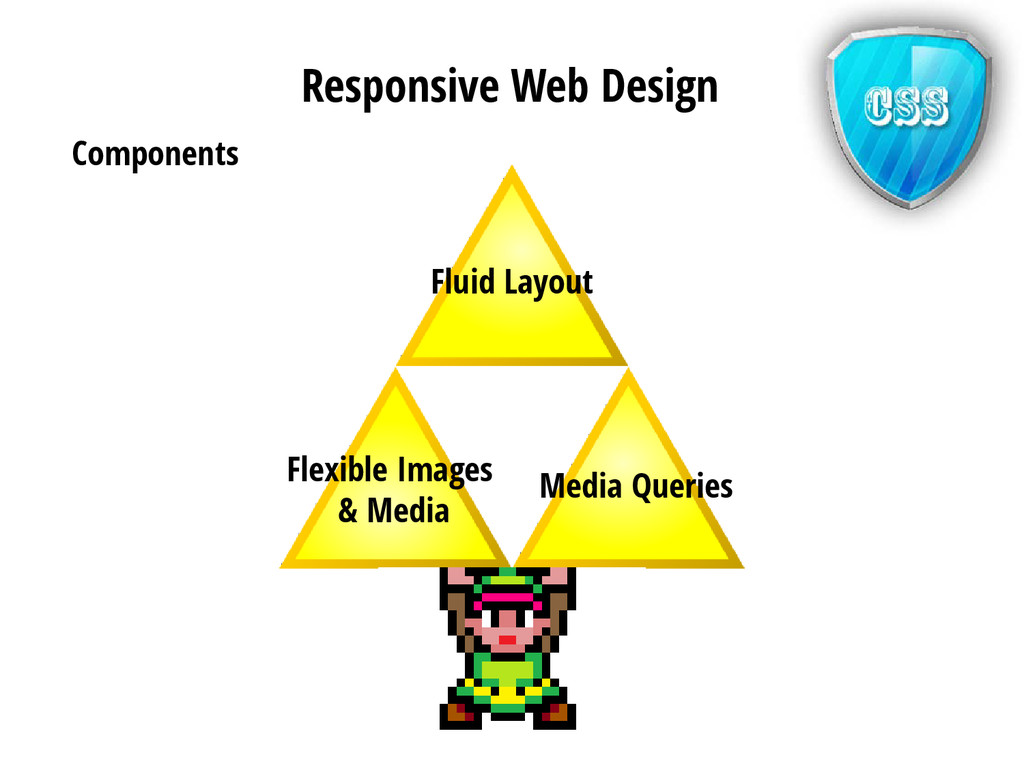 Fluid Layout Flexible Images & Media Media Quer...