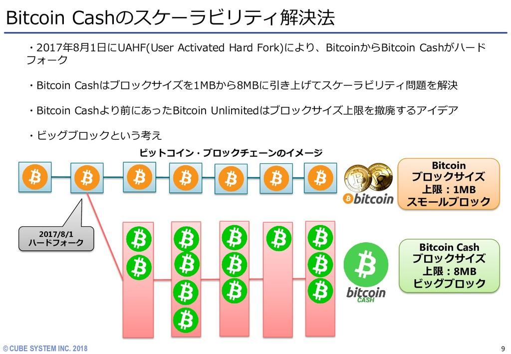 © CUBE SYSTEM INC. 2018 Bitcoin Cashのスケーラビリティ解決...