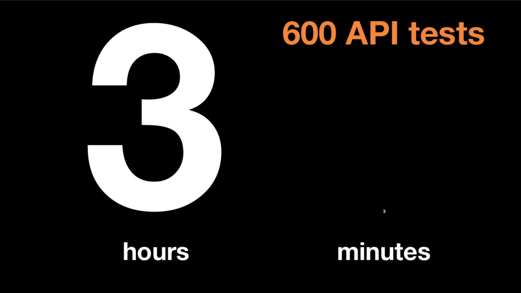 3 hours 3 minutes 600 API tests