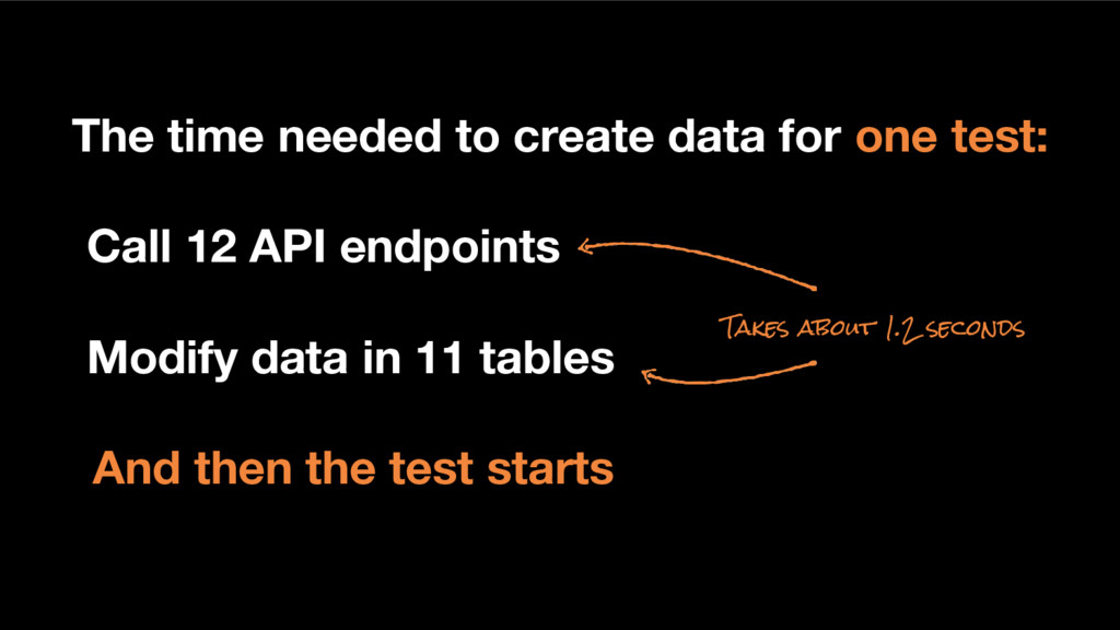 The time needed to create data for one test: An...