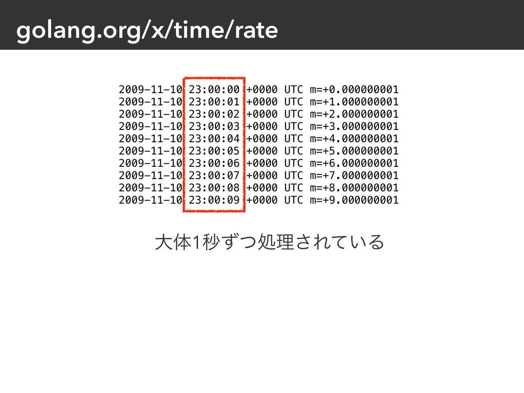golang.org/x/time/rate 2009-11-10 23:00:00 +000...