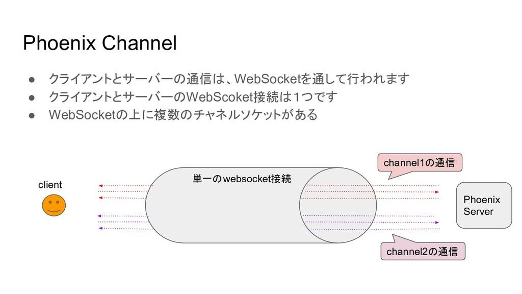 Phoenix Channel ● クライアントとサーバーの通信は、WebSocketを通して...