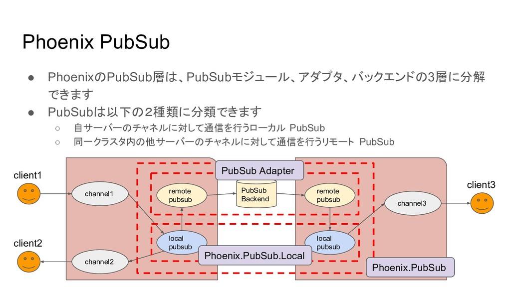 Phoenix PubSub ● PhoenixのPubSub層は、PubSubモジュール、ア...