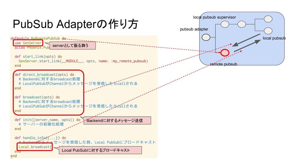 PubSub Adapterの作り方 serverとして振る舞う Local PubSubに対...