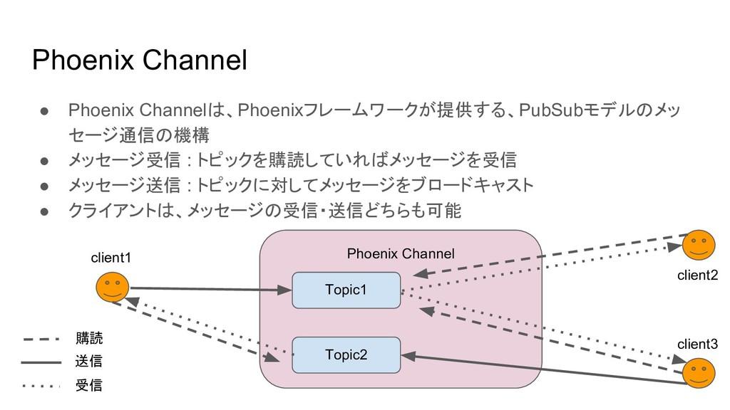 Phoenix Channel ● Phoenix Channelは、Phoenixフレームワ...