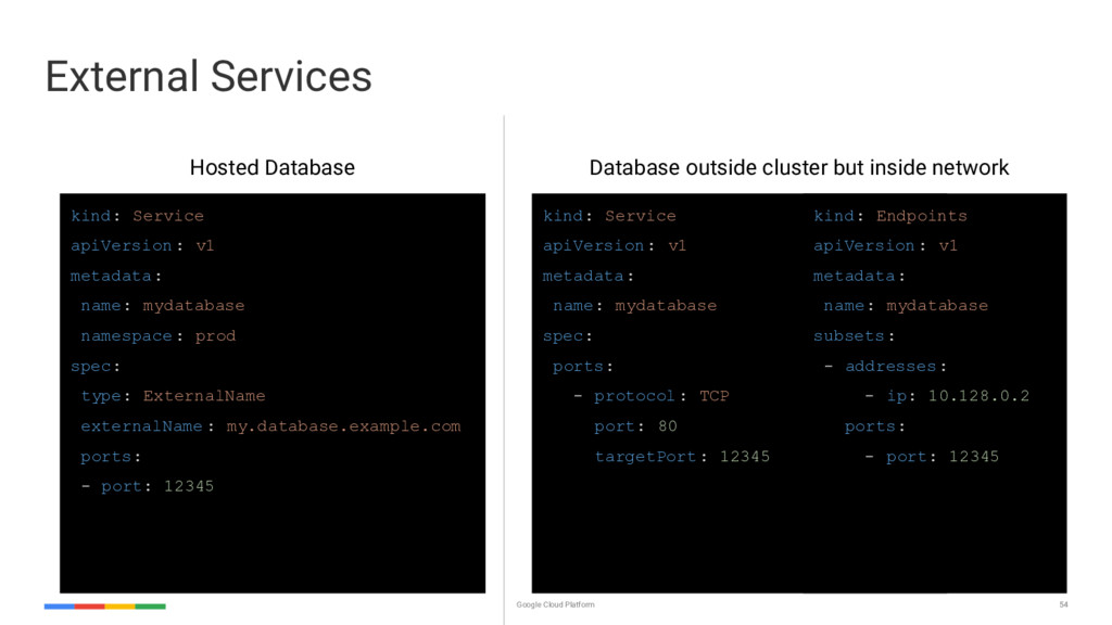 54 Google Cloud Platform External Services kind...