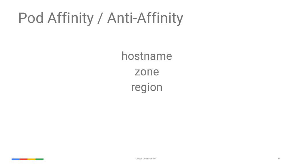 68 Google Cloud Platform Pod Affinity / Anti-Af...