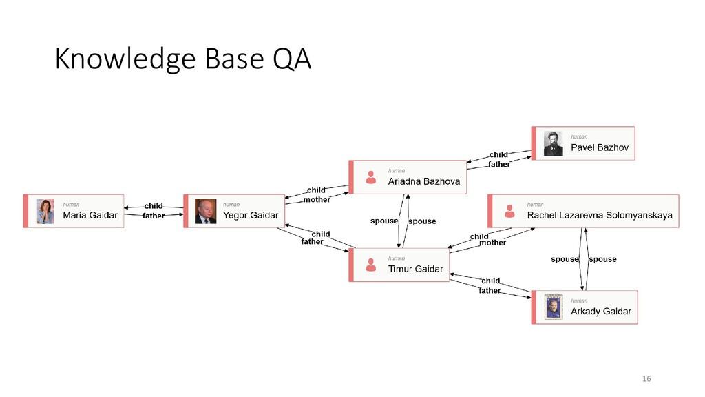 Knowledge Base QA 16
