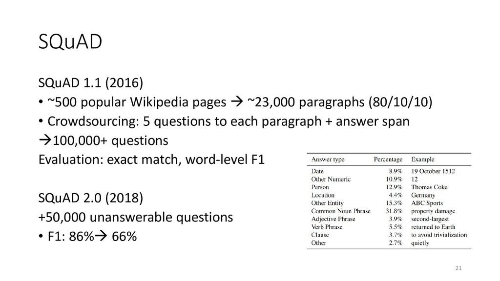 SQuAD SQuAD 1.1 (2016) • ~500 popular Wikipedia...