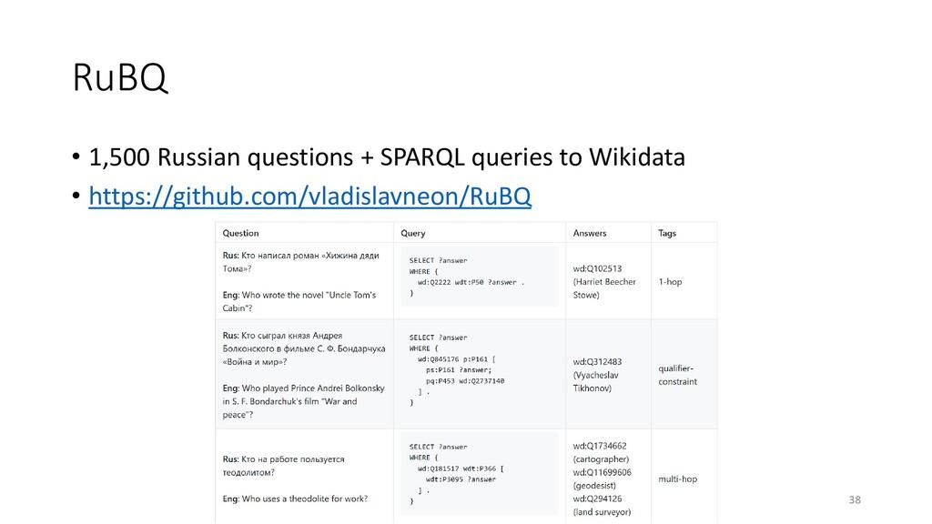 RuBQ • 1,500 Russian questions + SPARQL queries...