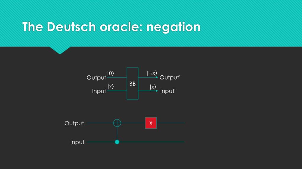 The Deutsch oracle: negation Output Input X BB ...