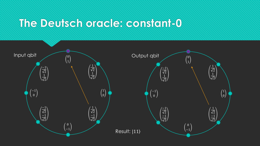 The Deutsch oracle: constant-0 1 0 −1 0 0 1 0 −...