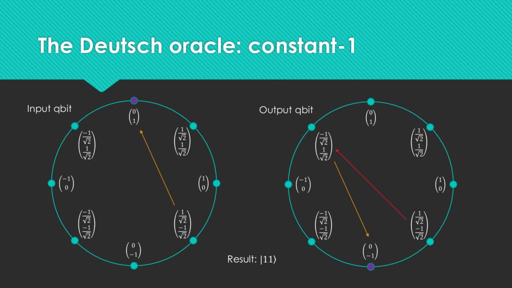 The Deutsch oracle: constant-1 1 0 −1 0 0 1 0 −...