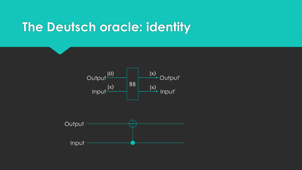 The Deutsch oracle: identity Output Input BB In...