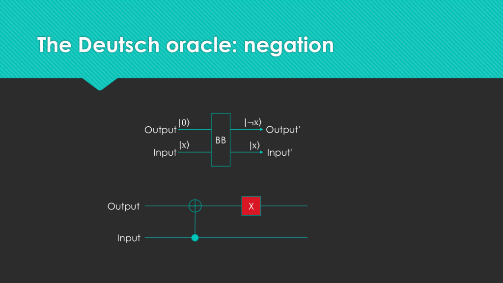 The Deutsch oracle: negation Output Input X BB ...