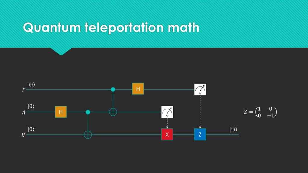 Quantum teleportation math | ۧ ψ   H H Z | ۧ ψ ...