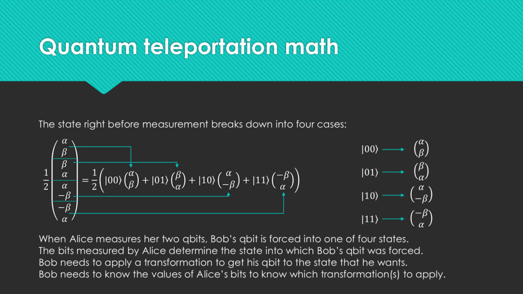 Quantum teleportation math 1 2      − −  = 1 2 ...