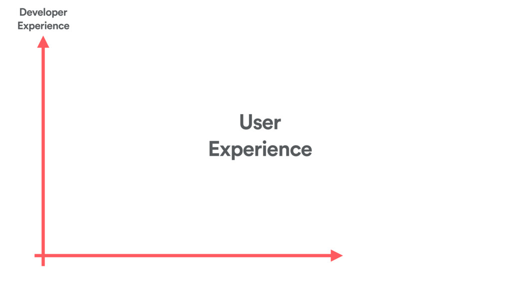 User Experience Developer Experience