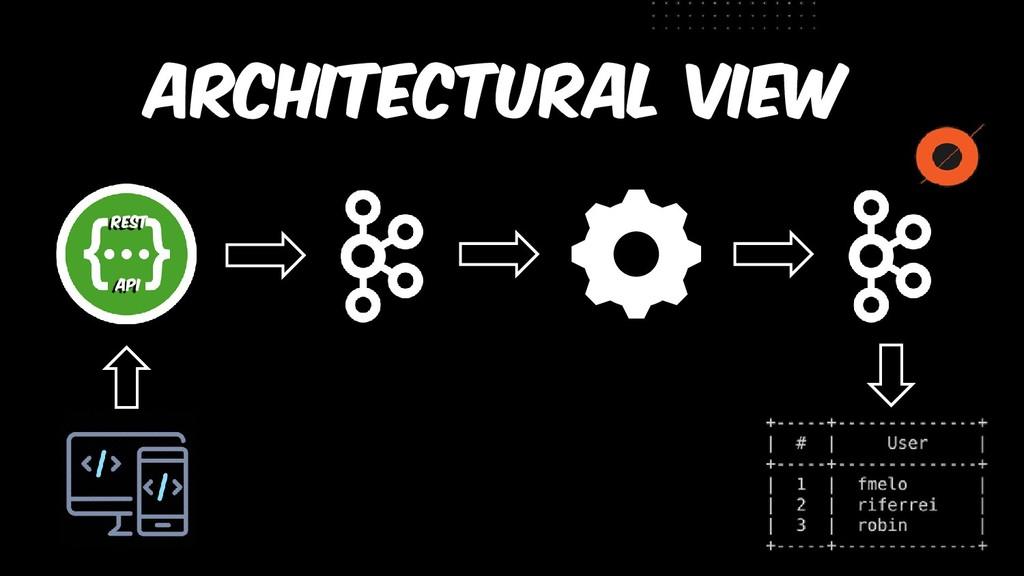 @riferrei   @confluentinc   @itau architectural...