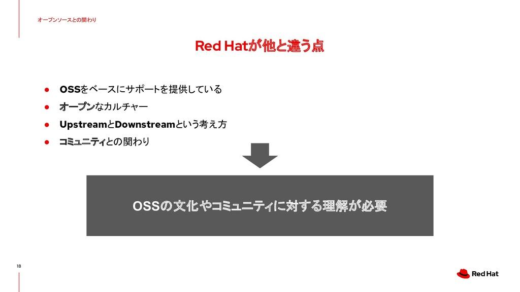 オープンソースとの関わり Red Hatが他と違う点 18 ● OSSをベースにサポートを提供...