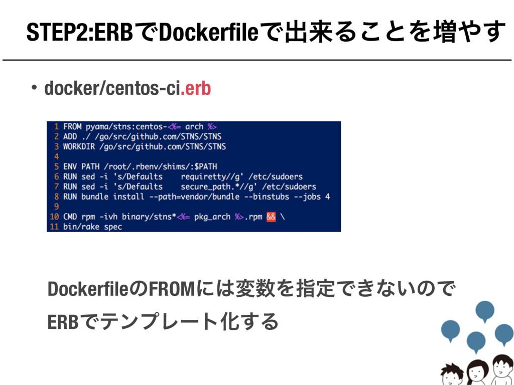 STEP2:ERBͰDockerfileͰग़དྷΔ͜ͱΛ૿͢ ɾdocker/centos-c...
