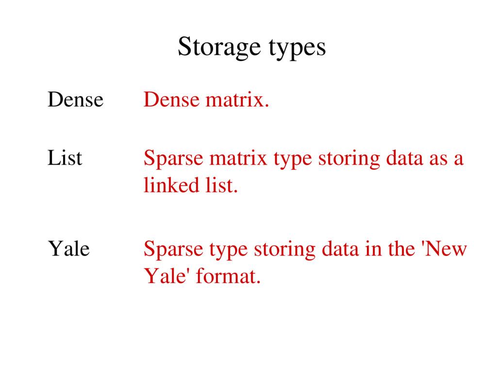 Storage types Dense Dense matrix. List Sparse m...