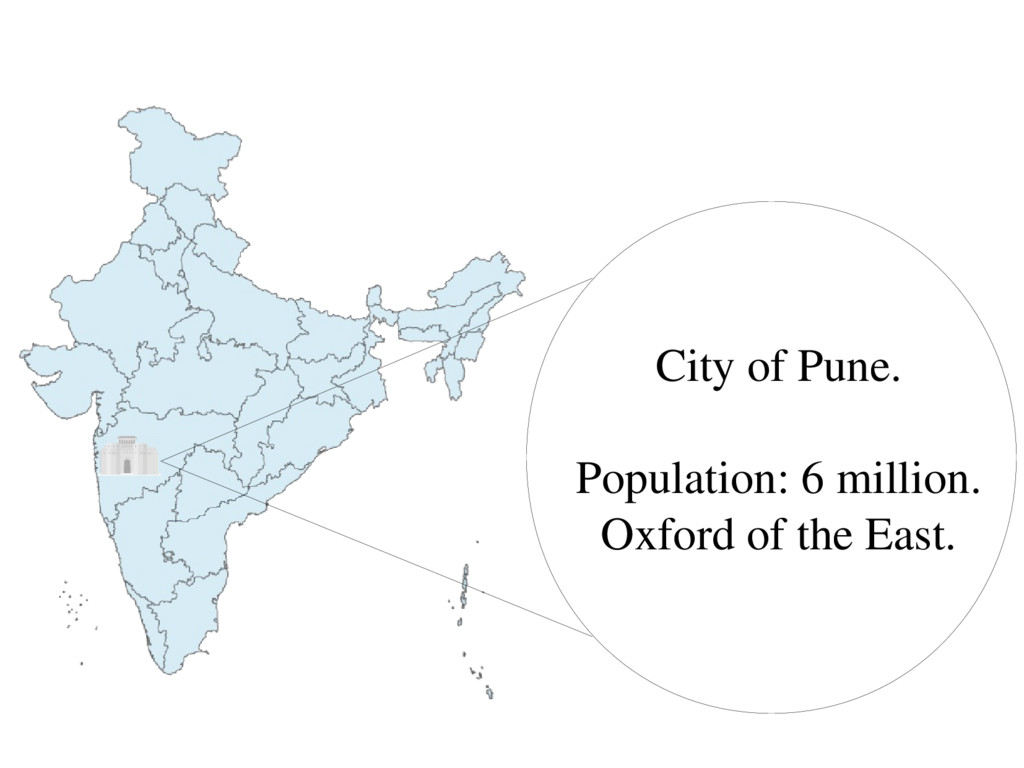 City of Pune. Population: 6 million. Oxford of ...