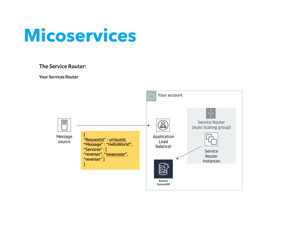 Micoservices