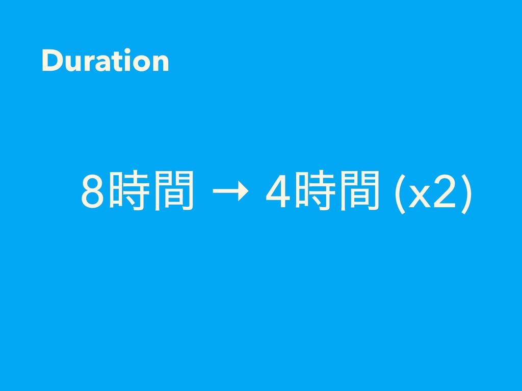 Duration 8ؒ → 4ؒ (x2)