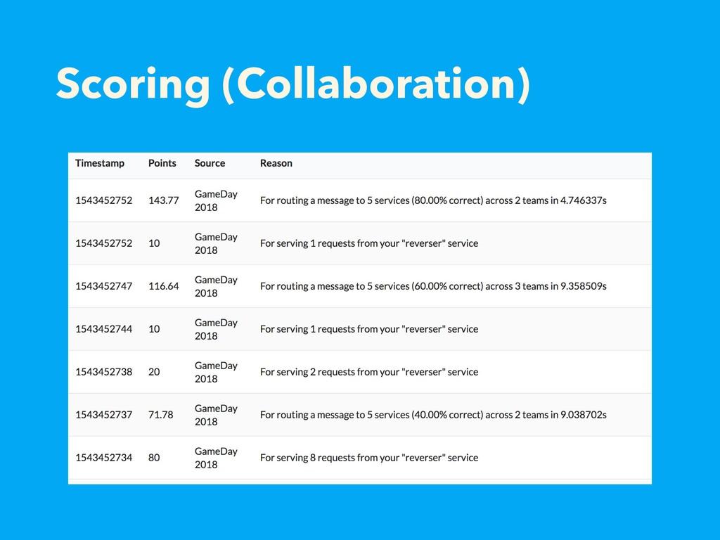 Scoring (Collaboration)
