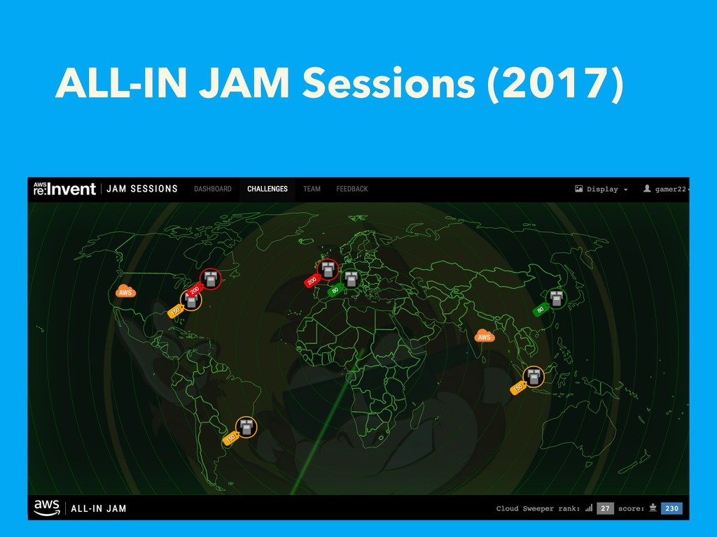 ALL-IN JAM Sessions (2017)