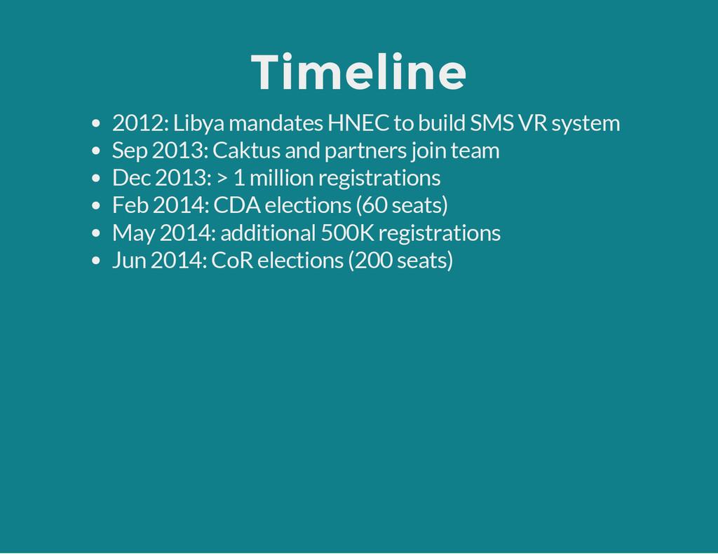Timeline 2012: Libya mandates HNEC to build SMS...