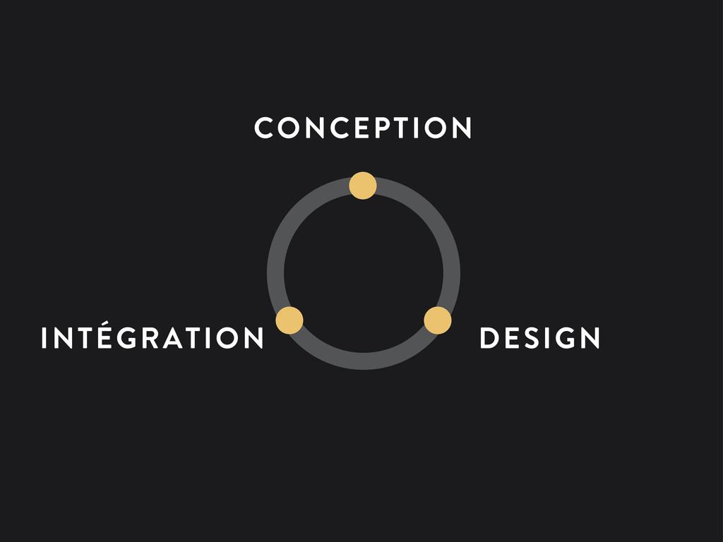 CONCEPTION DESIGN INTÉGRATION