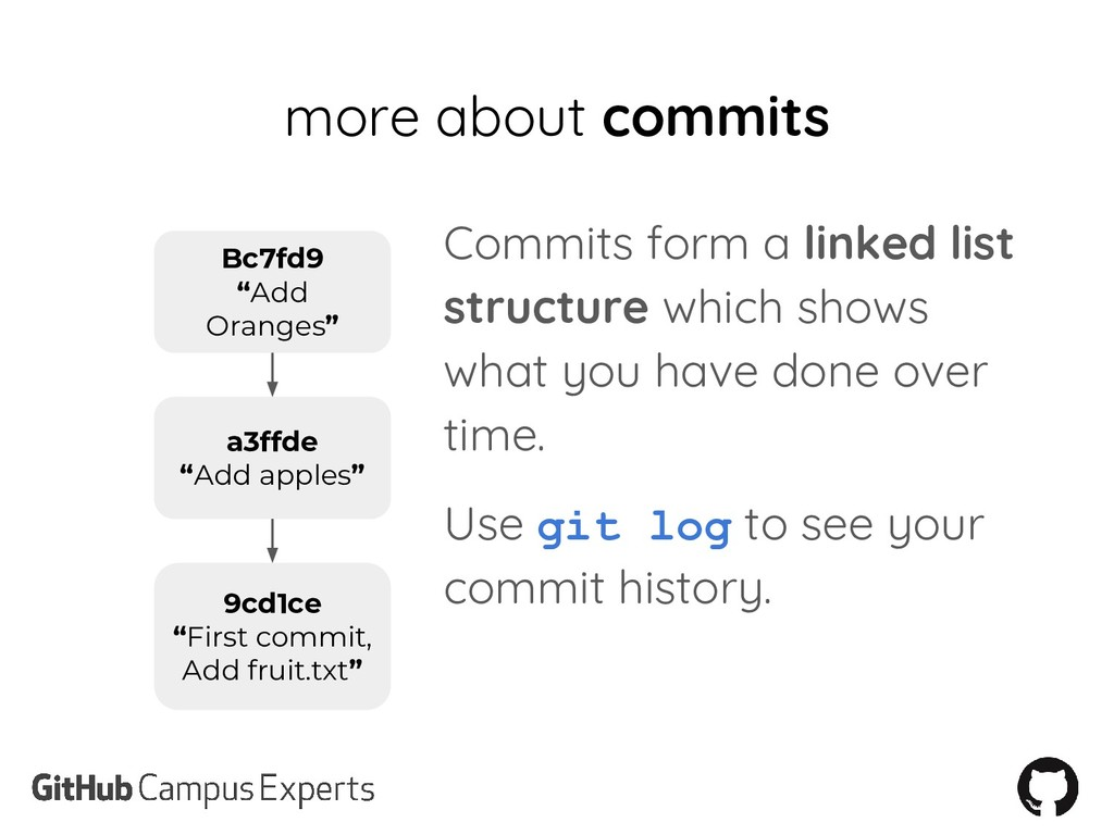 """more about commits Bc7fd9 """"Add Oranges"""" a3ffde ..."""
