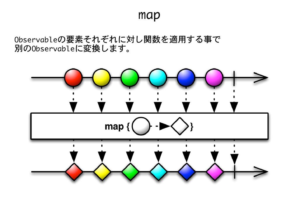 map Observableの要素それぞれに対し関数を適用する事で 別のObservableに...