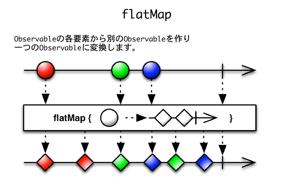 flatMap Observableの各要素から別のObservableを作り 一つのObse...