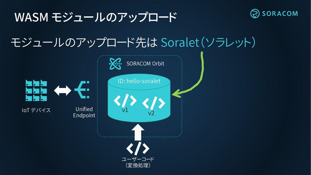 WASM モジュールのアップロード モジュールのアップロード先は Soralet(ソラレット)...