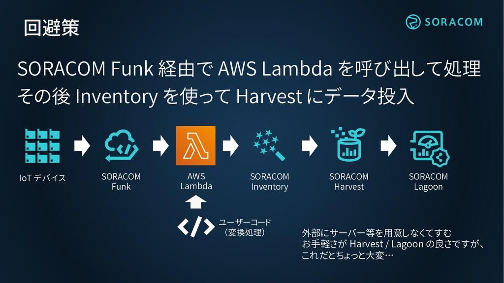 回避策 SORACOM Funk 経由で AWS Lambda を呼び出して処理 その後 In...