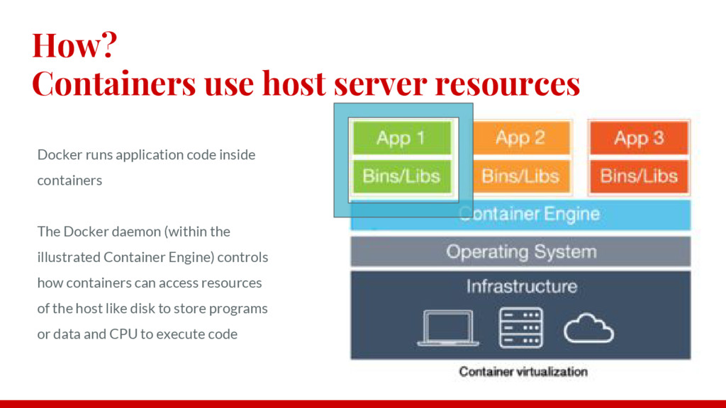 How? Containers use host server resources Docke...
