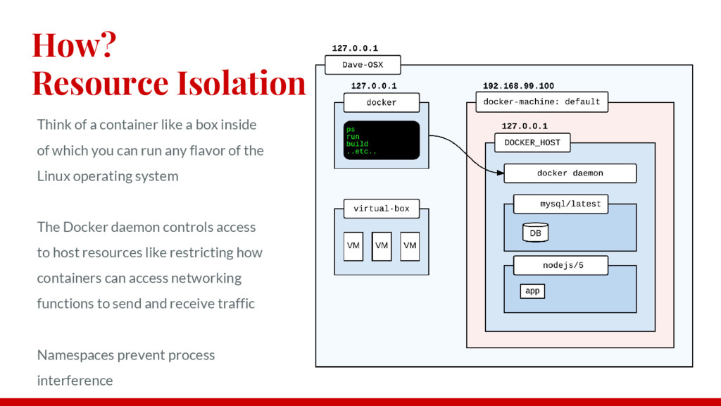 How? Resource Isolation Think of a container li...