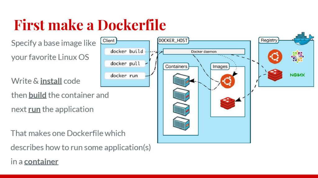 First make a Dockerfile Specify a base image li...