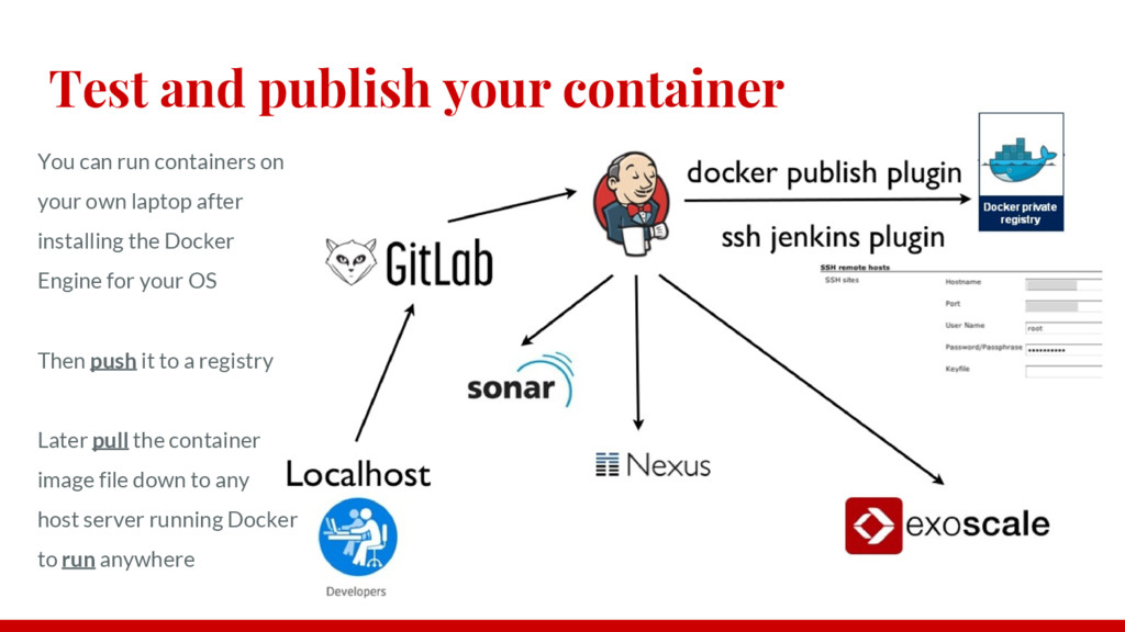 Test and publish your container You can run con...
