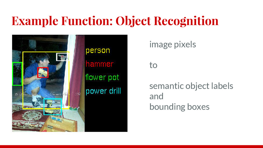 Example Function: Object Recognition image pixe...