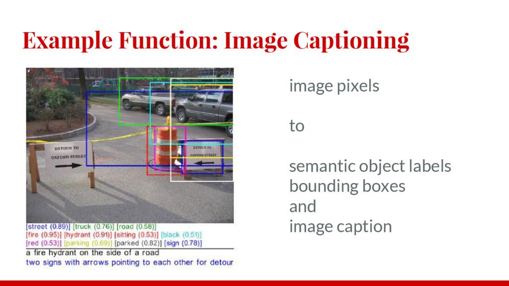 Example Function: Image Captioning image pixels...