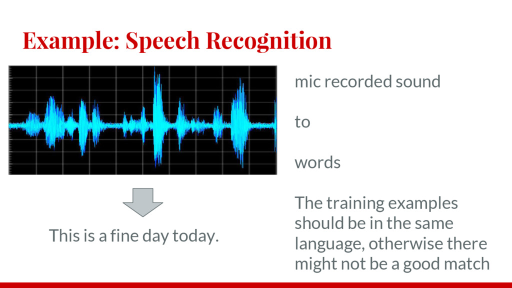 Example: Speech Recognition mic recorded sound ...