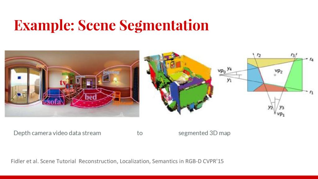 Example: Scene Segmentation Fidler et al. Scene...