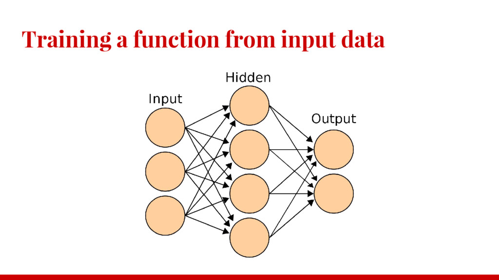 Training a function from input data