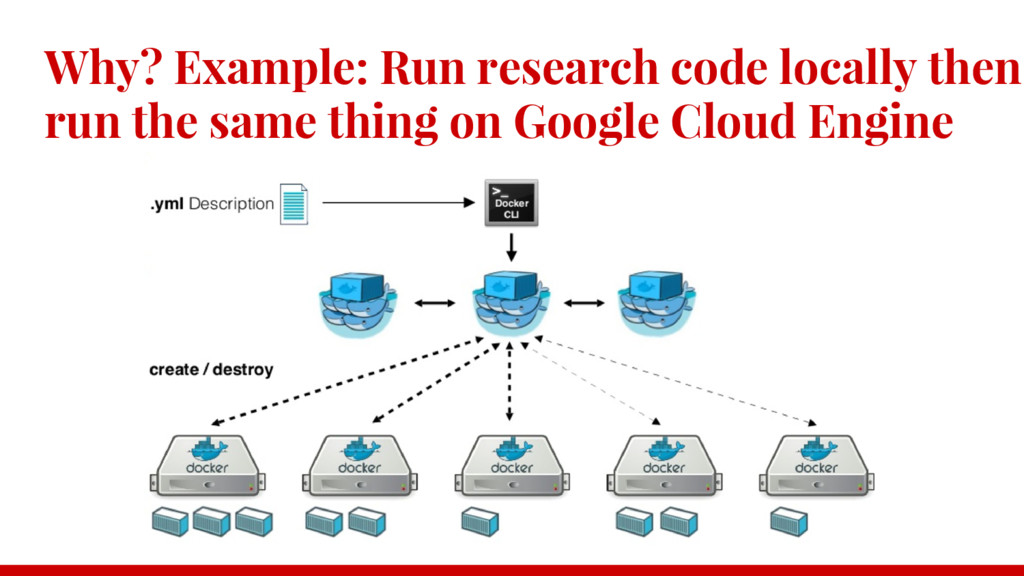 Why? Example: Run research code locally then ru...