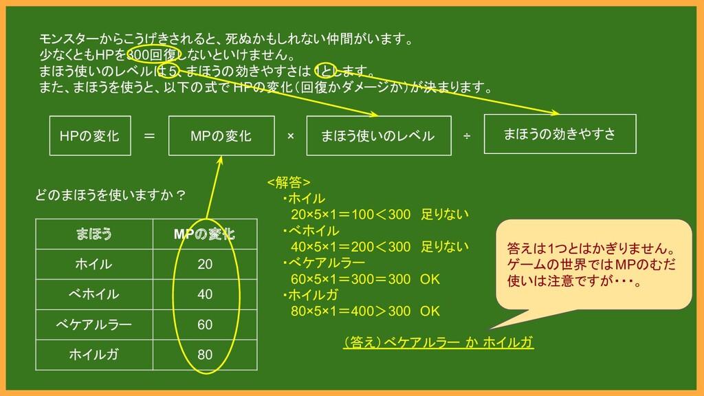 HPの変化 MPの変化 まほうの効きやすさ まほう使いのレベル = × ÷ モンスターからこう...